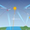 ミサイル迎撃成功率と日本の防衛システム!レーザーで破壊は可能か!
